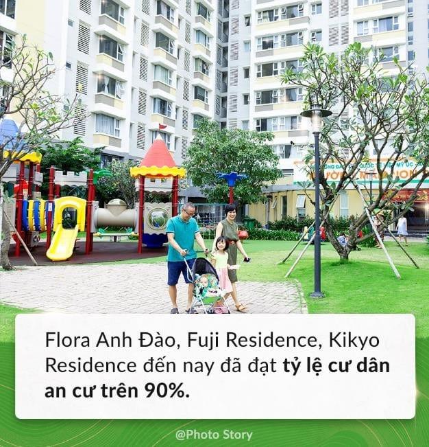 Tỷ lệ lấp đầy các dự án của Nam Long luôn đạt trên 90%