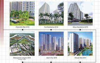 Danh sách những dự án của Nam Long đã hợp tác cùng đối tác Nhật Bản